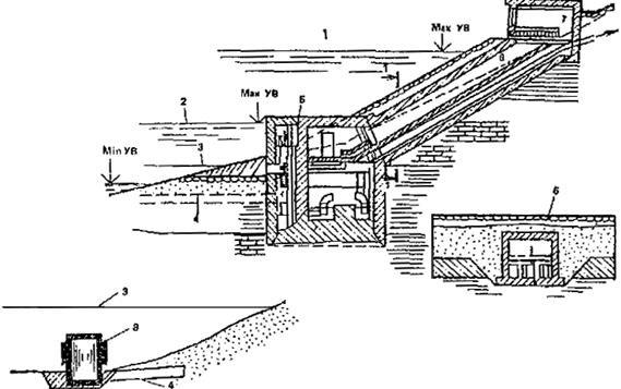 Водозабор комбинированного